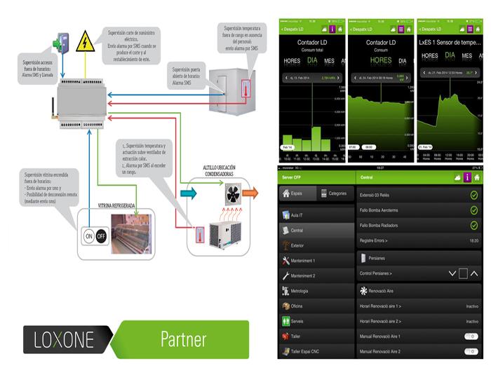 Eficiencia Energética Axontec